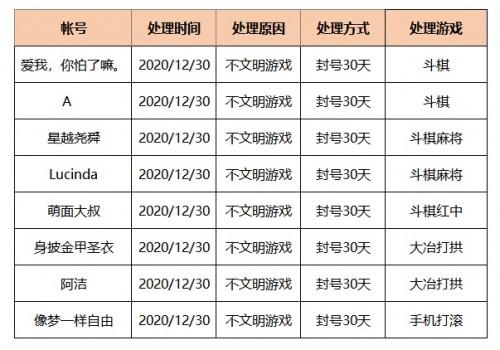 2020年12月30日违规封号名单